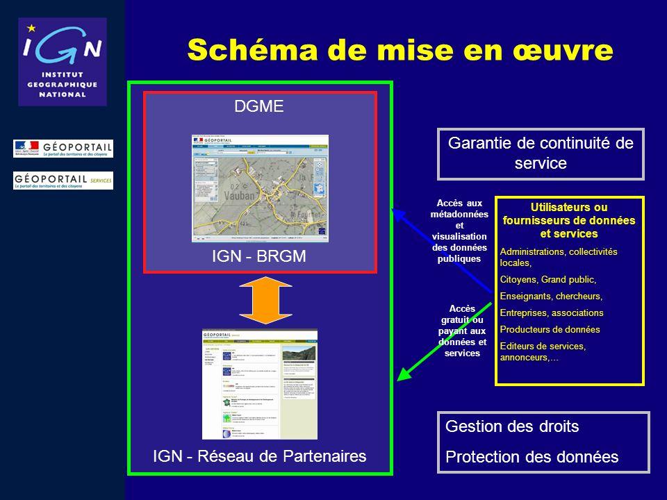 Schéma de mise en œuvre DGME IGN - BRGM IGN - Réseau de Partenaires Garantie de continuité de service Accès aux métadonnées et visualisation des donné