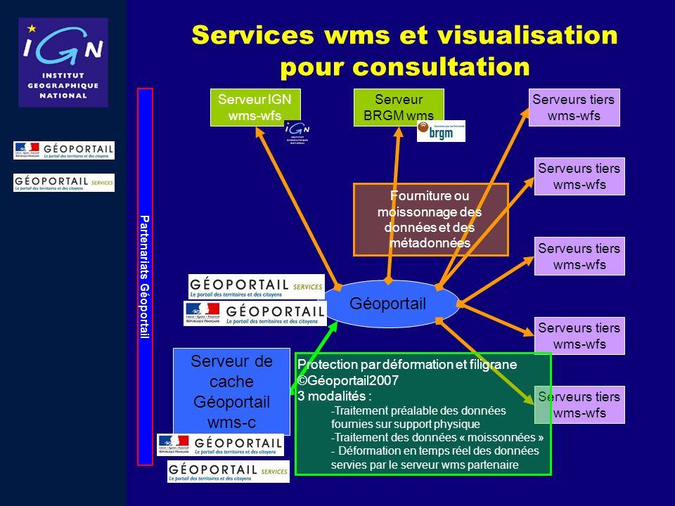 Services wms et visualisation pour consultation Serveurs tiers wms-wfs Serveur BRGM wms Serveur IGN wms-wfs Serveur de cache Géoportail wms-c Géoporta
