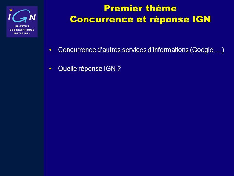 Premier thème Concurrence et réponse IGN Concurrence dautres services dinformations (Google,…) Quelle réponse IGN ?