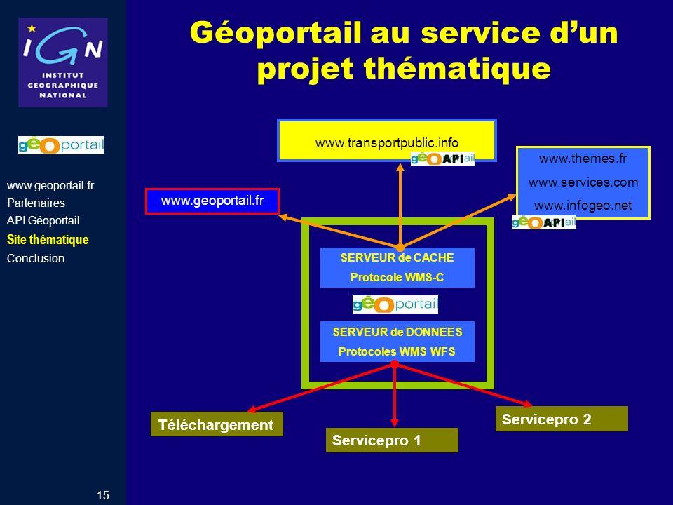 15 Géoportail au service dun projet thématique SERVEUR de CACHE Protocole WMS-C www.geoportail.fr SERVEUR de DONNEES Protocoles WMS WFS www.transportp