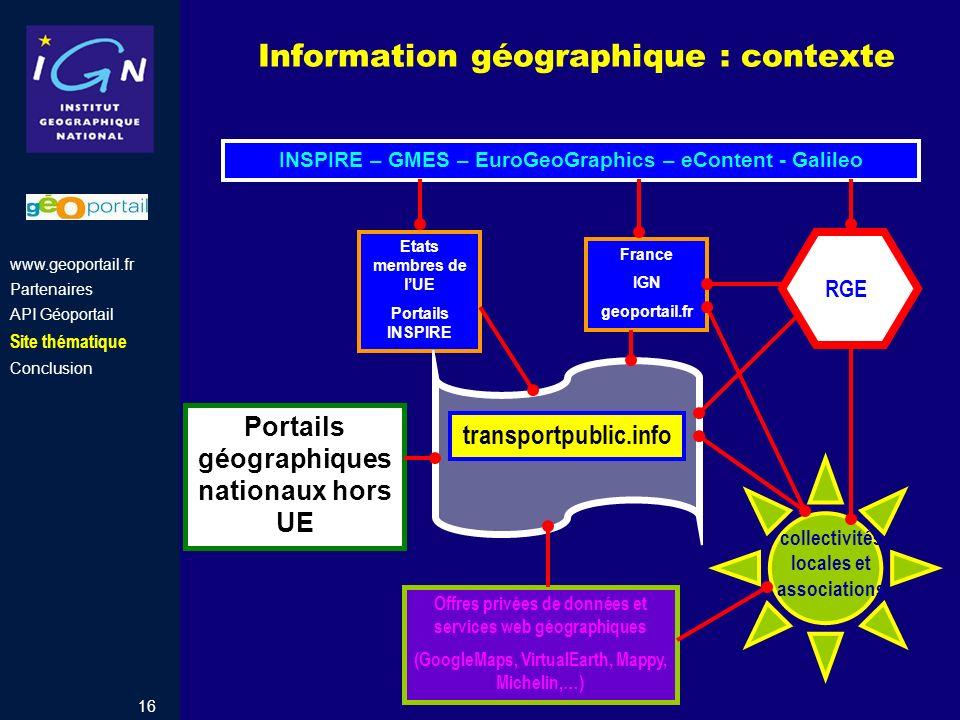 16 Information géographique : contexte Etats membres de lUE Portails INSPIRE France IGN geoportail.fr INSPIRE – GMES – EuroGeoGraphics – eContent - Ga