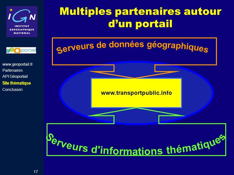 17 Multiples partenaires autour dun portail www.transportpublic.info www.geoportail.fr Partenaires API Géoportail Site thématique Conclusion