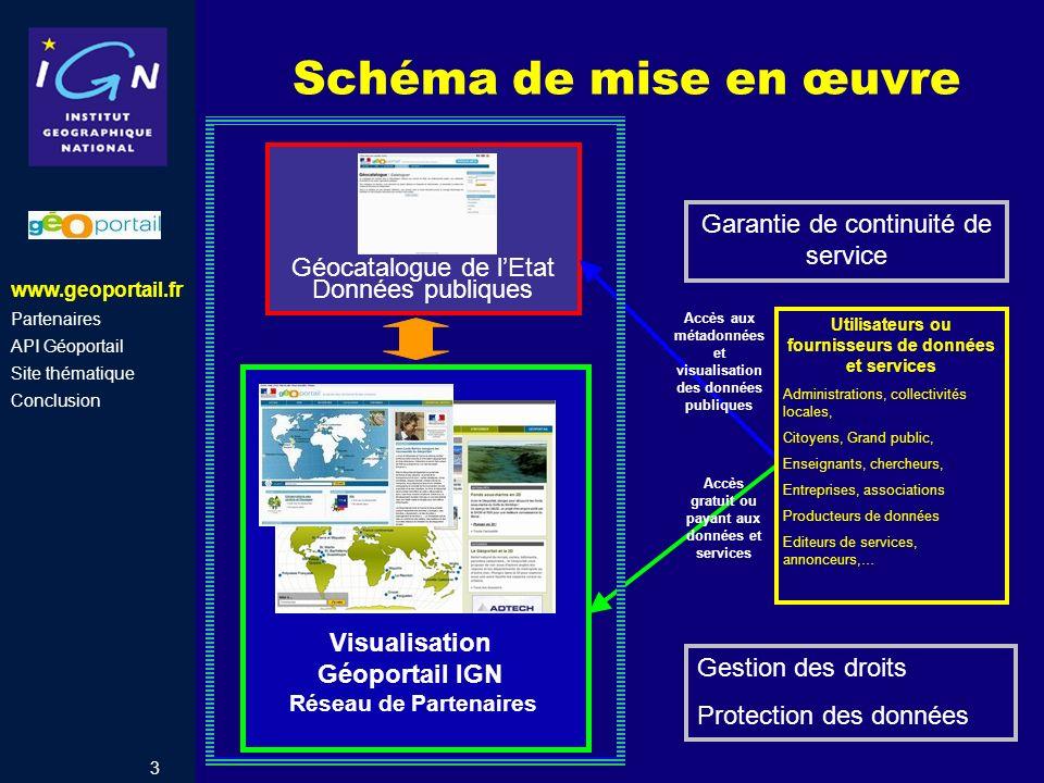 3 Schéma de mise en œuvre Géocatalogue de lEtat Données publiques Garantie de continuité de service Accès aux métadonnées et visualisation des données