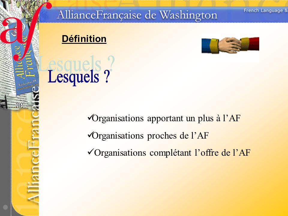 Définition du partenariat V isibilité P ublics locaux P rogrammes de lAF I ncitations à devenir membre de lAF I mage O rganisation dévénements M ission de lAF