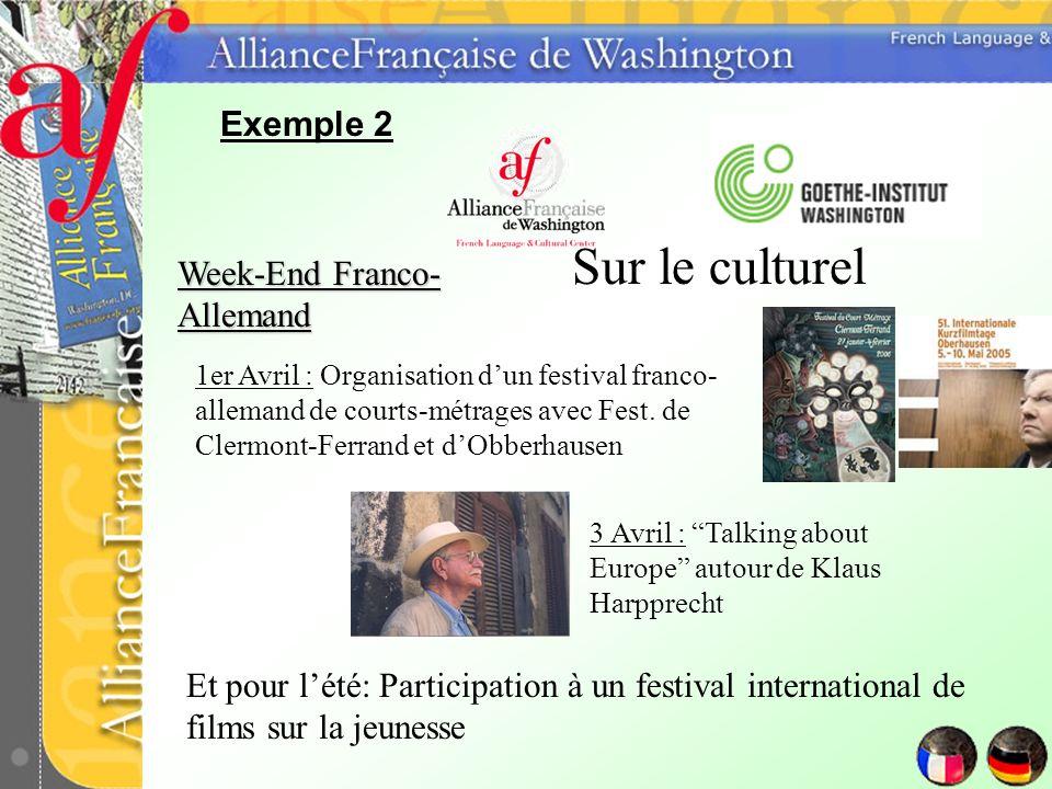 Exemple 2 Sur le culturel Week-End Franco- Allemand Et pour lété: Participation à un festival international de films sur la jeunesse 1er Avril : Organisation dun festival franco- allemand de courts-métrages avec Fest.
