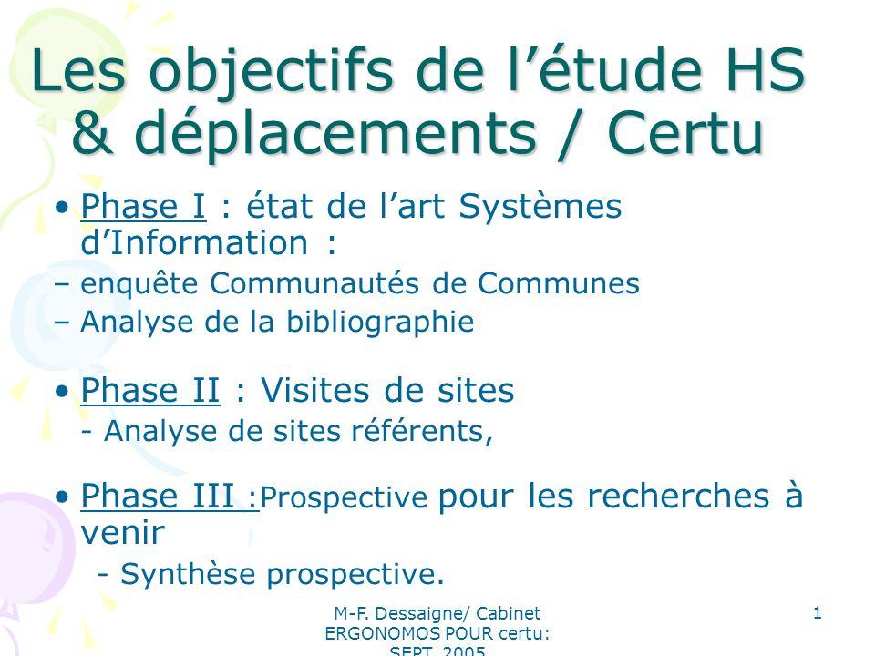 M-F. Dessaigne/ Cabinet ERGONOMOS POUR certu: SEPT. 2005 1 Les objectifs de létude HS & déplacements / Certu Phase I : état de lart Systèmes dInformat