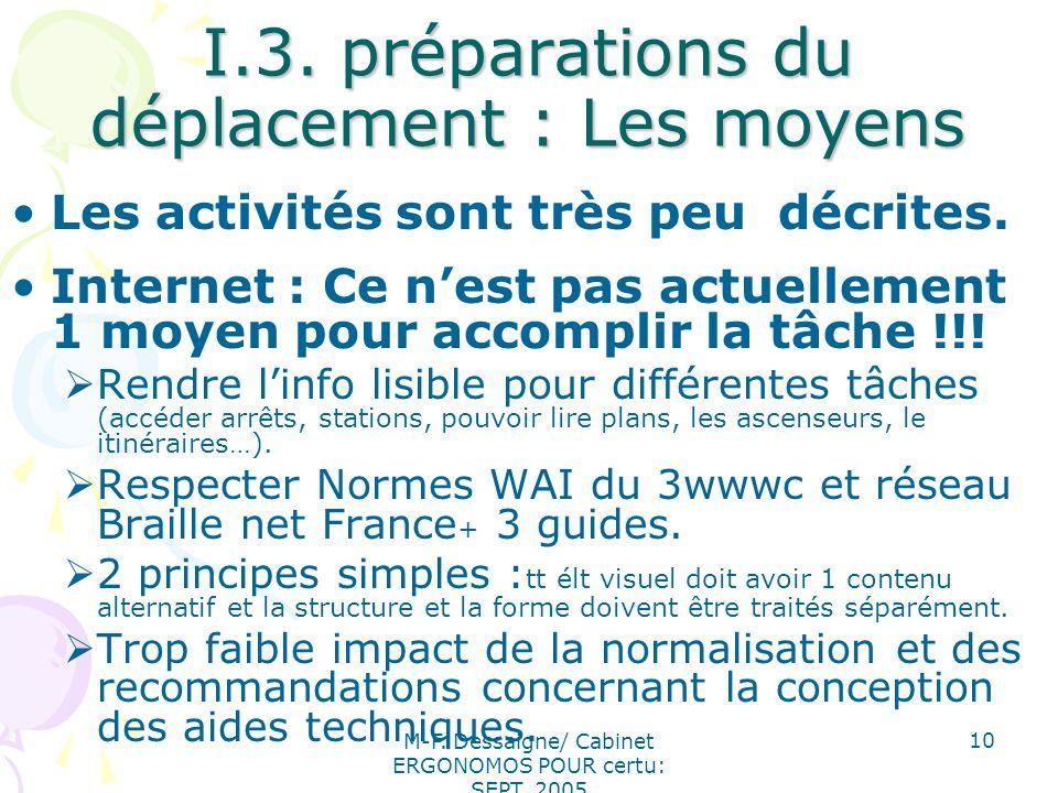 M-F. Dessaigne/ Cabinet ERGONOMOS POUR certu: SEPT. 2005 10 I.3. préparations du déplacement : Les moyens Les activités sont très peu décrites. Intern