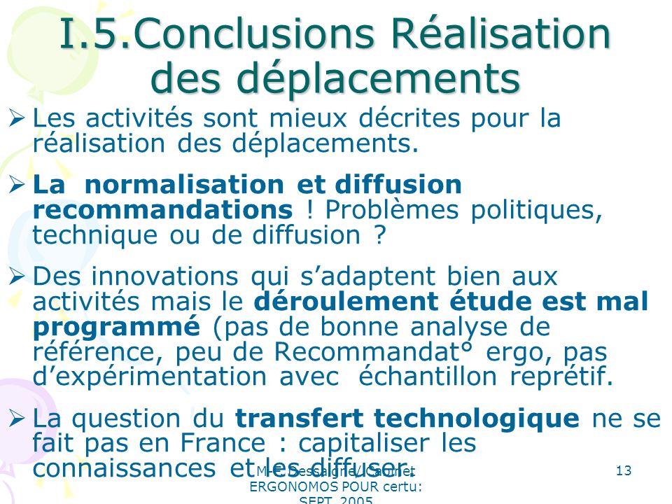 M-F. Dessaigne/ Cabinet ERGONOMOS POUR certu: SEPT. 2005 13 I.5.Conclusions Réalisation des déplacements Les activités sont mieux décrites pour la réa