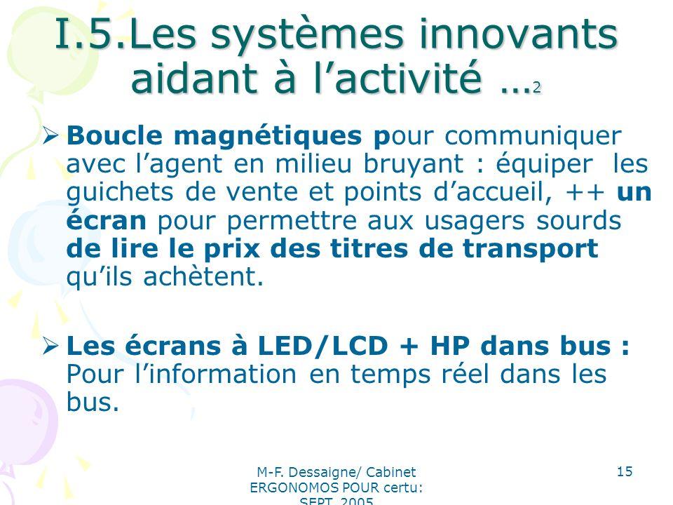M-F. Dessaigne/ Cabinet ERGONOMOS POUR certu: SEPT. 2005 15 I.5.Les systèmes innovants aidant à lactivité … 2 Boucle magnétiques pour communiquer avec