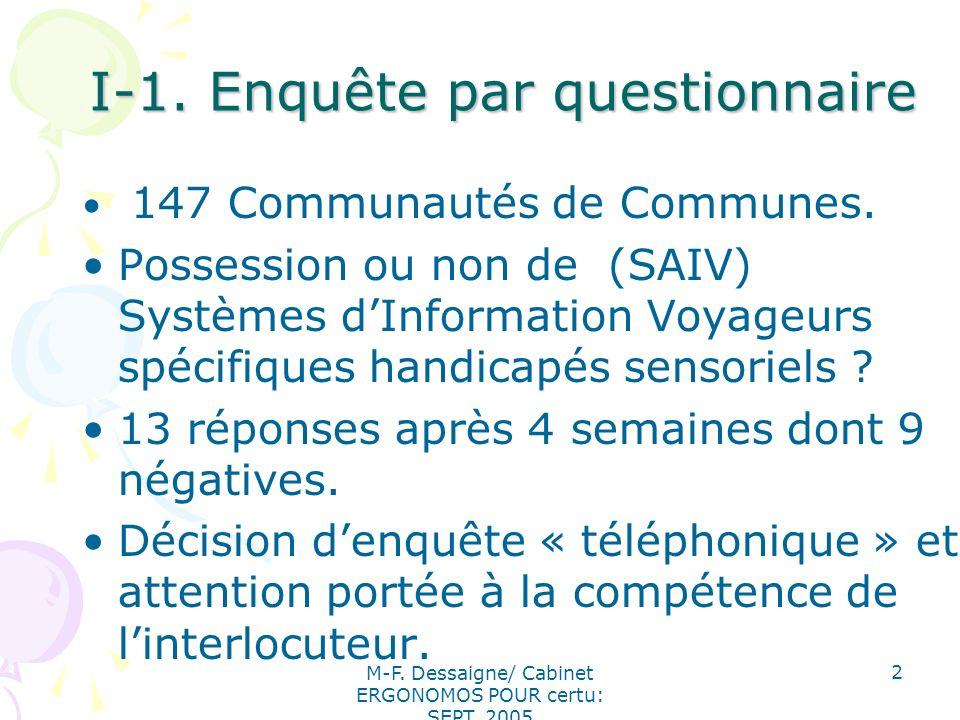 M-F. Dessaigne/ Cabinet ERGONOMOS POUR certu: SEPT. 2005 2 I-1. Enquête par questionnaire 147 Communautés de Communes. Possession ou non de (SAIV) Sys