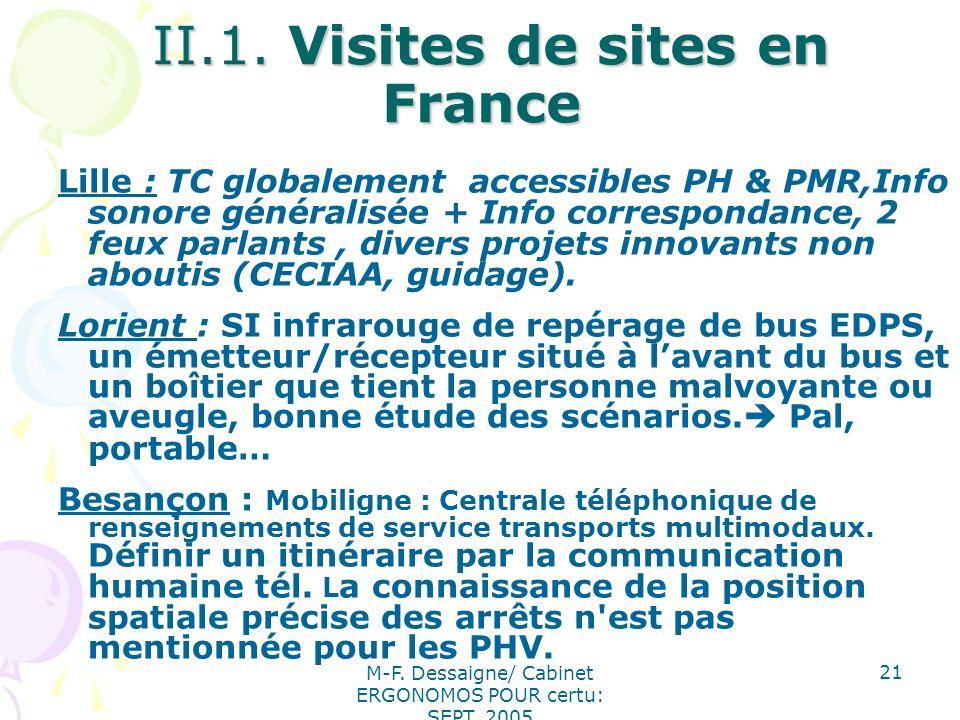 M-F. Dessaigne/ Cabinet ERGONOMOS POUR certu: SEPT. 2005 21 II.1. Visites de sites en France II.1. Visites de sites en France Lille : TC globalement a