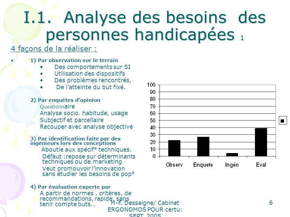 M-F. Dessaigne/ Cabinet ERGONOMOS POUR certu: SEPT. 2005 6 I.1. Analyse des besoins des personnes handicapées 1 4 façons de la réaliser : 1) Par obser