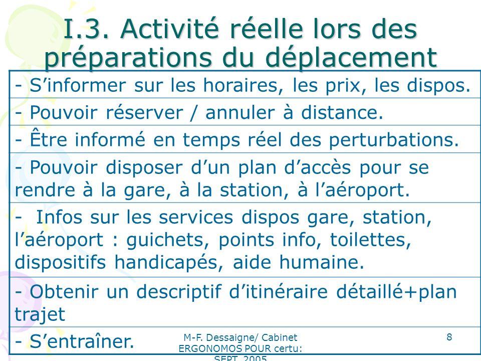 M-F. Dessaigne/ Cabinet ERGONOMOS POUR certu: SEPT. 2005 8 I.3. Activité réelle lors des préparations du déplacement - Sinformer sur les horaires, les