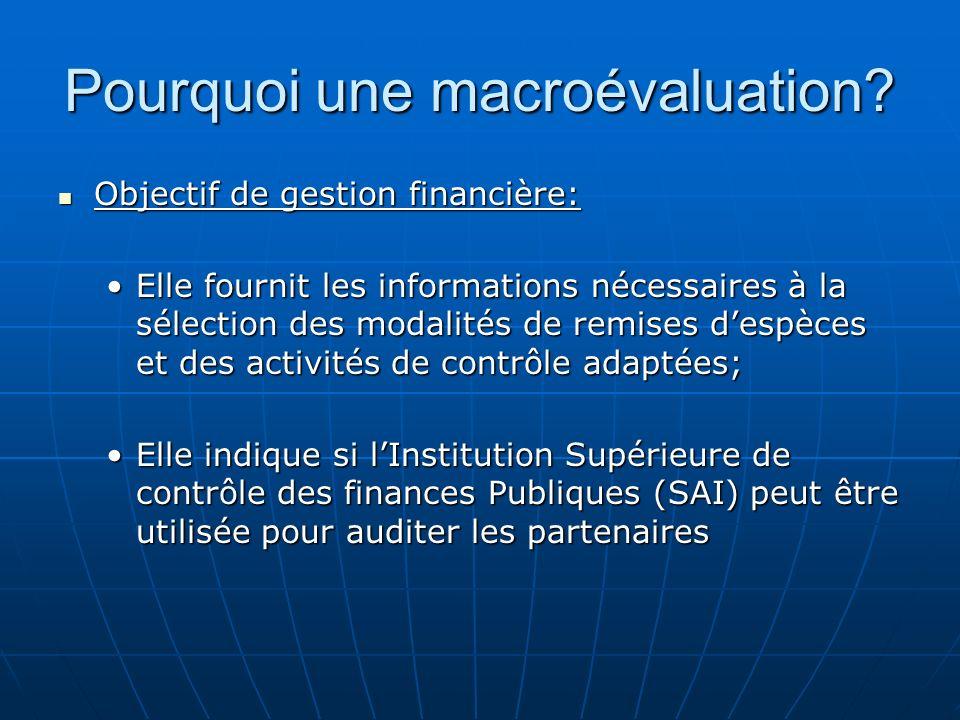 Pourquoi une macroévaluation.