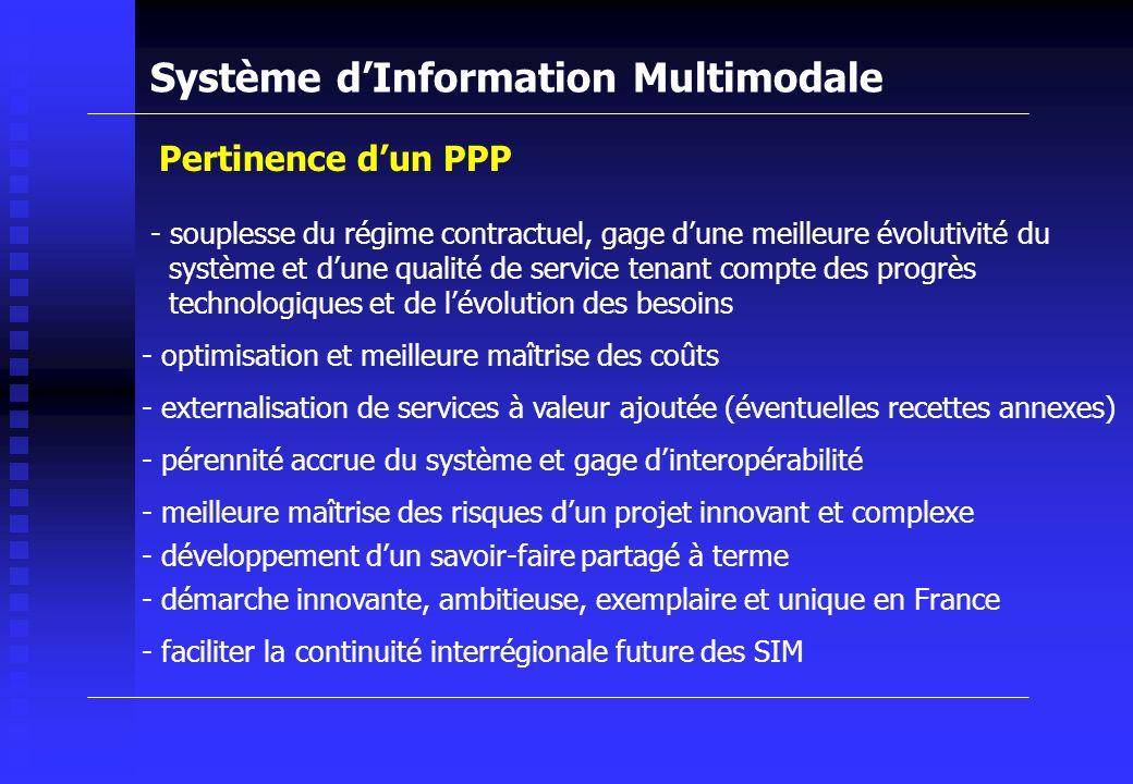 Système dInformation Multimodale Organisation du Projet