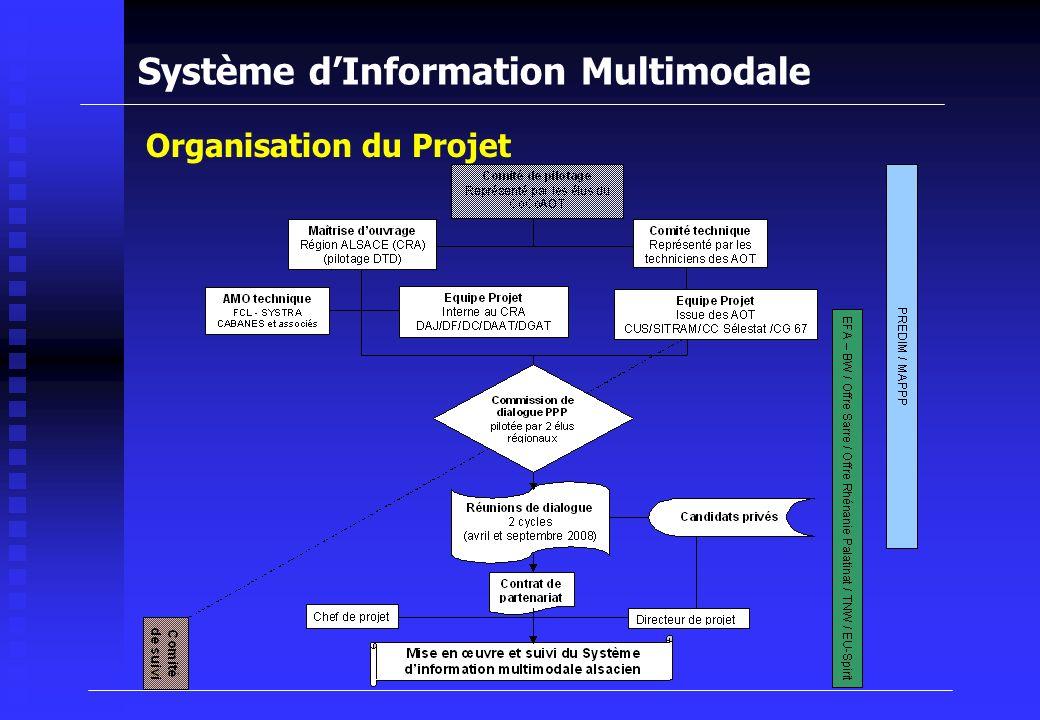 Système dInformation Multimodale Description fonctionnelle générale du Projet
