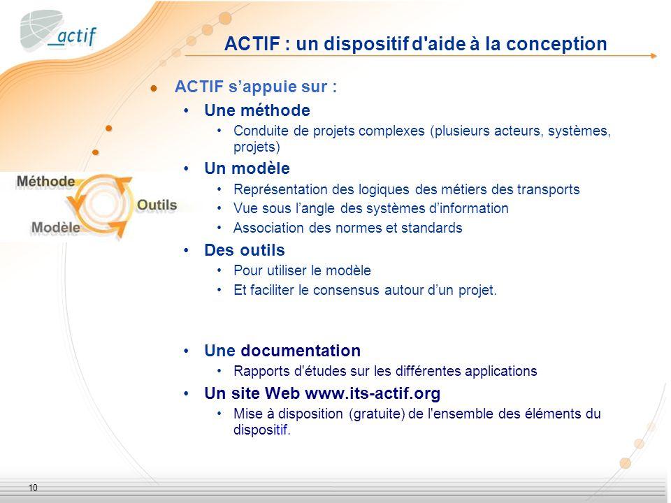 10 ACTIF : un dispositif d'aide à la conception ACTIF sappuie sur : Une méthode Conduite de projets complexes (plusieurs acteurs, systèmes, projets) U