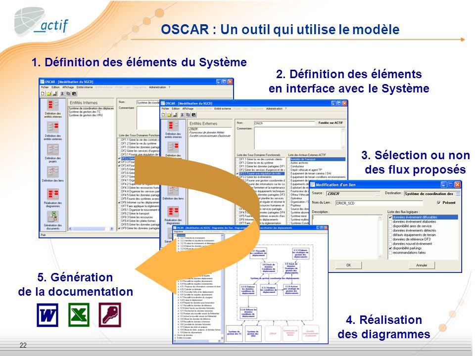 22 OSCAR : Un outil qui utilise le modèle 1. Définition des éléments du Système 2. Définition des éléments en interface avec le Système 3. Sélection o
