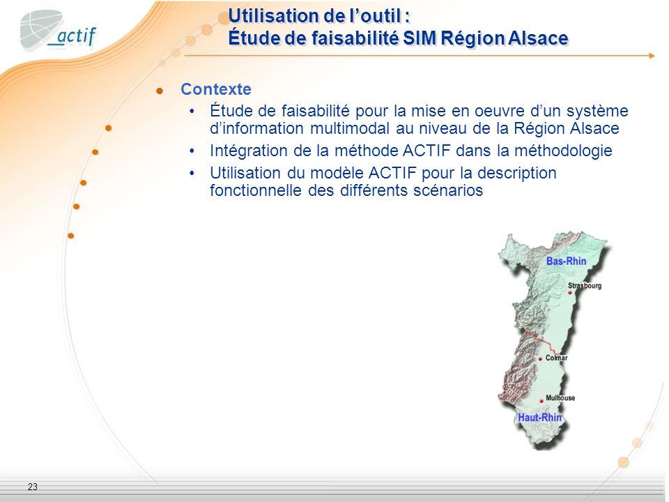 23 Contexte Étude de faisabilité pour la mise en oeuvre dun système dinformation multimodal au niveau de la Région Alsace Intégration de la méthode AC