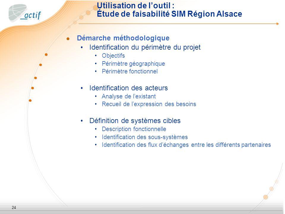 24 Démarche méthodologique Identification du périmètre du projet Objectifs Périmètre géographique Périmètre fonctionnel Identification des acteurs Ana