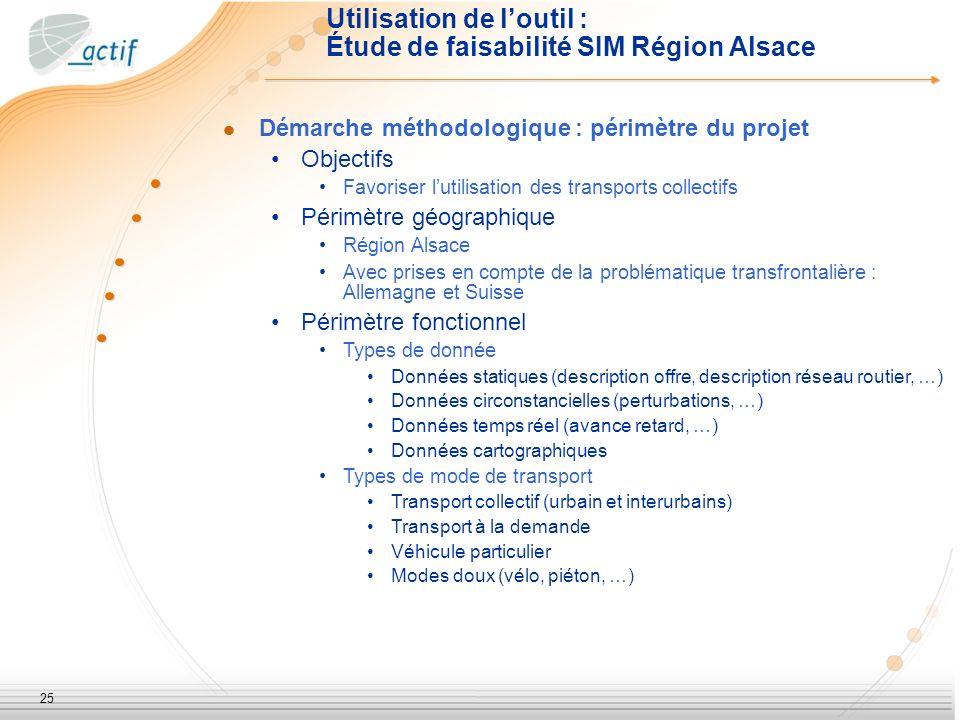25 Démarche méthodologique : périmètre du projet Objectifs Favoriser lutilisation des transports collectifs Périmètre géographique Région Alsace Avec