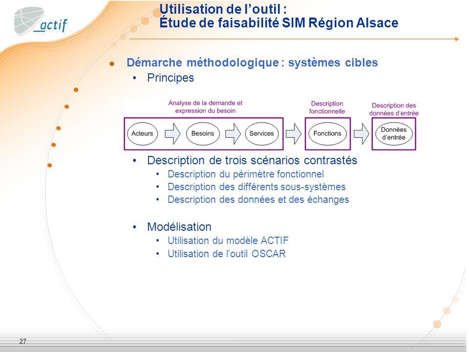 27 Utilisation de loutil : Étude de faisabilité SIM Région Alsace Démarche méthodologique : systèmes cibles Principes Description de trois scénarios c
