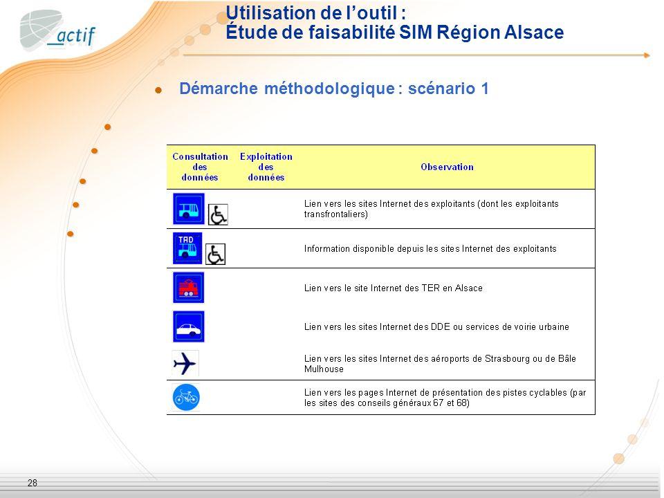 28 Utilisation de loutil : Étude de faisabilité SIM Région Alsace Démarche méthodologique : scénario 1