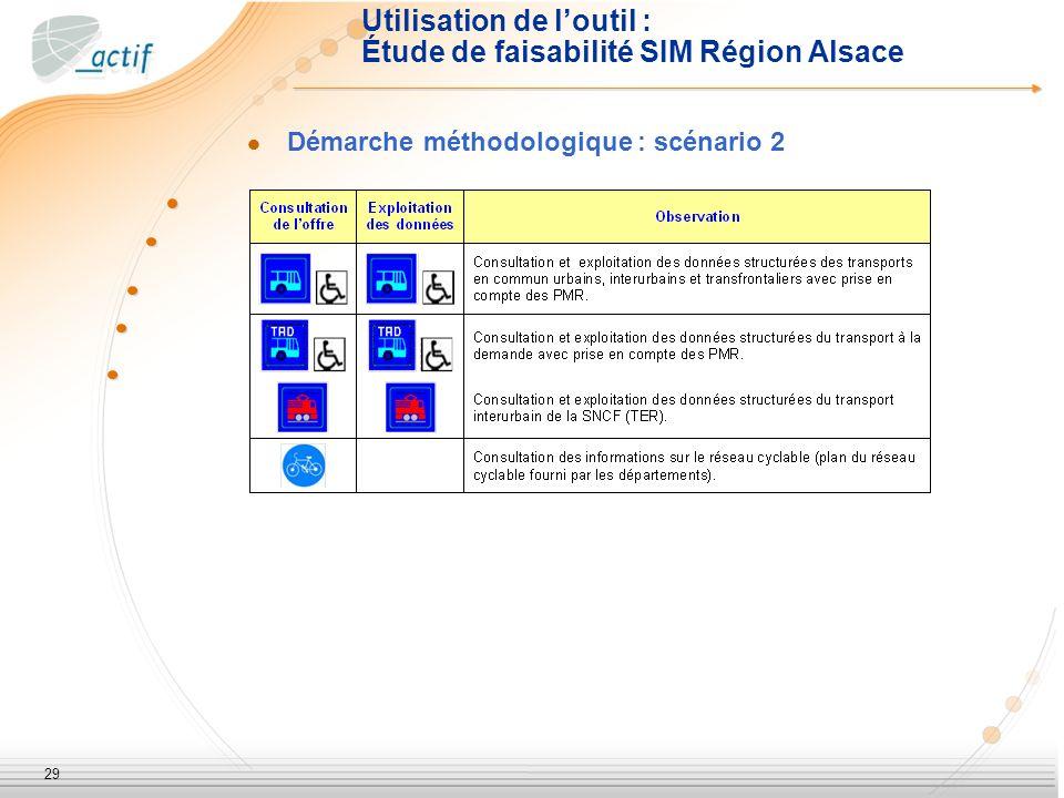 29 Utilisation de loutil : Étude de faisabilité SIM Région Alsace Démarche méthodologique : scénario 2