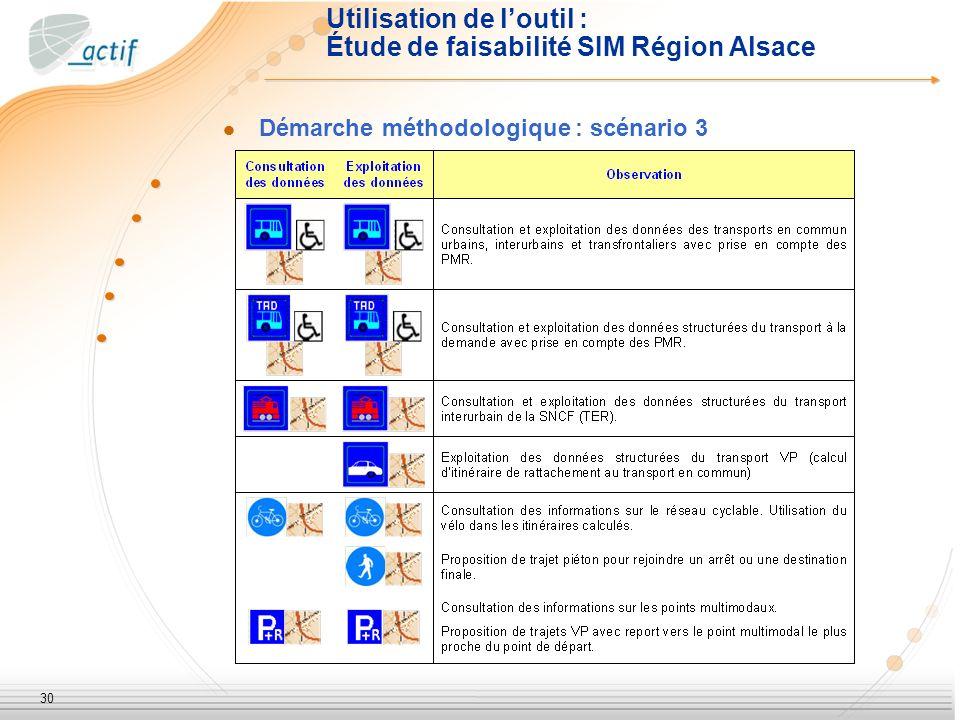 30 Utilisation de loutil : Étude de faisabilité SIM Région Alsace Démarche méthodologique : scénario 3