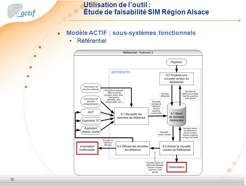 35 Utilisation de loutil : Étude de faisabilité SIM Région Alsace Modèle ACTIF : sous-systèmes fonctionnels Référentiel
