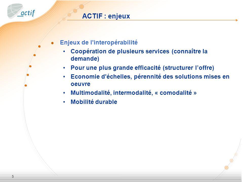 5 ACTIF : enjeux Enjeux de l interopérabilité Coopération de plusieurs services (connaître la demande) Pour une plus grande efficacité (structurer loffre) Economie d échelles, pérennité des solutions mises en oeuvre Multimodalité, intermodalité, « comodalité » Mobilité durable