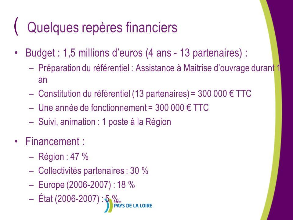 ( Quelques repères financiers Budget : 1,5 millions deuros (4 ans - 13 partenaires) : –Préparation du référentiel : Assistance à Maitrise douvrage dur