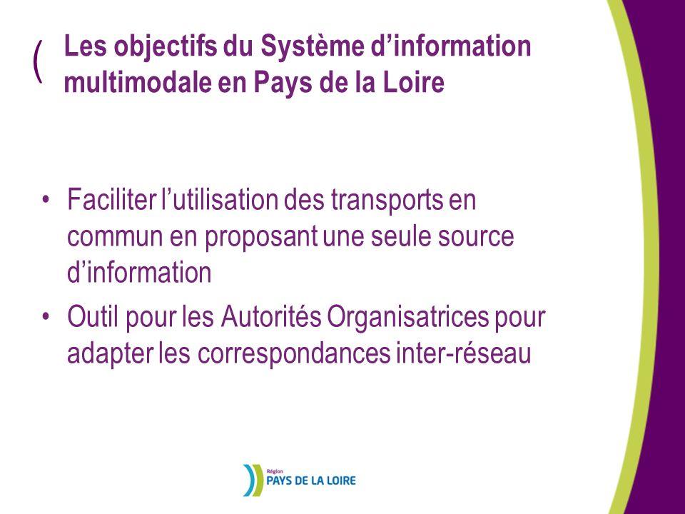 ( Les objectifs du Système dinformation multimodale en Pays de la Loire Faciliter lutilisation des transports en commun en proposant une seule source