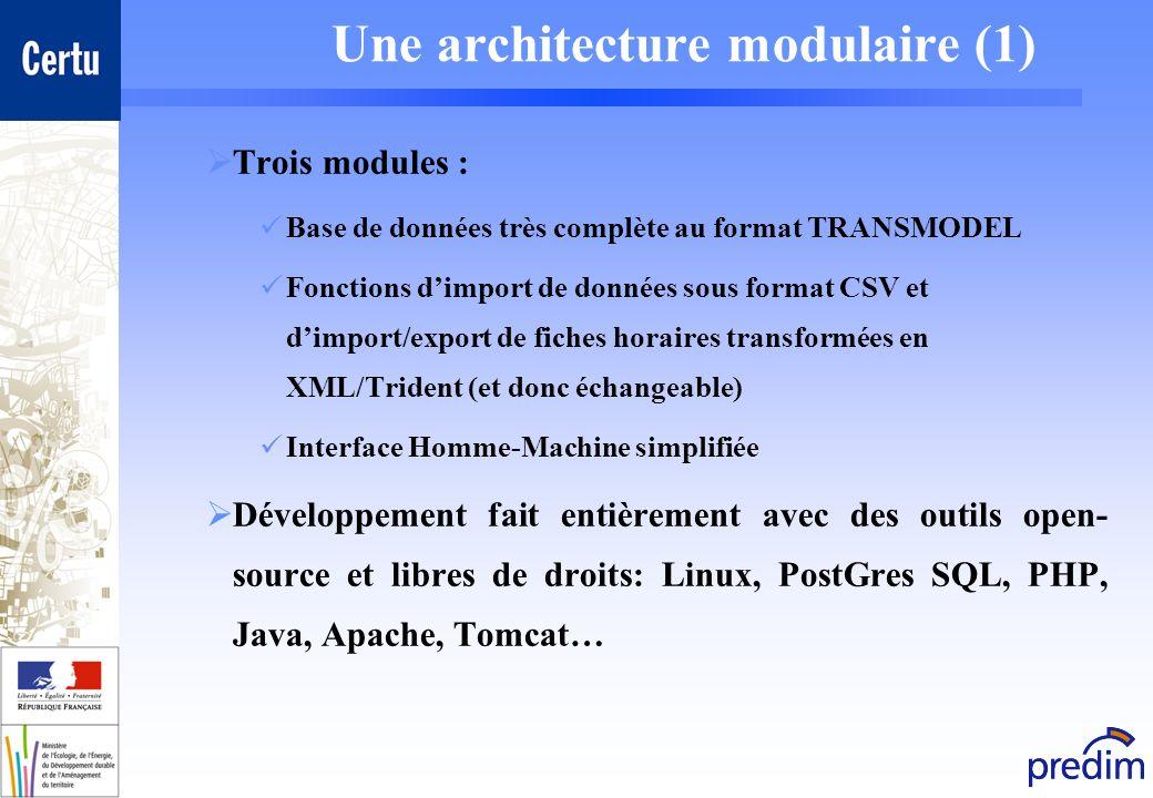 Une architecture modulaire (1) Trois modules : Base de données très complète au format TRANSMODEL Fonctions dimport de données sous format CSV et dimp