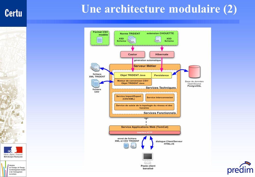 Une architecture modulaire (2)