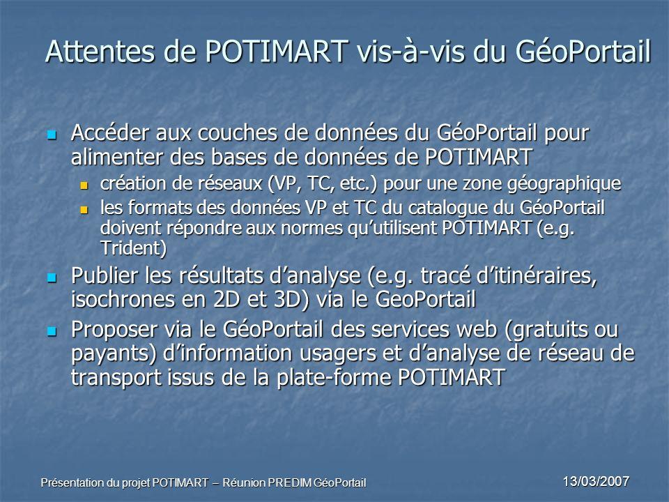 13/03/2007 Présentation du projet POTIMART – Réunion PREDIM GéoPortail Attentes de POTIMART vis-à-vis du GéoPortail Accéder aux couches de données du