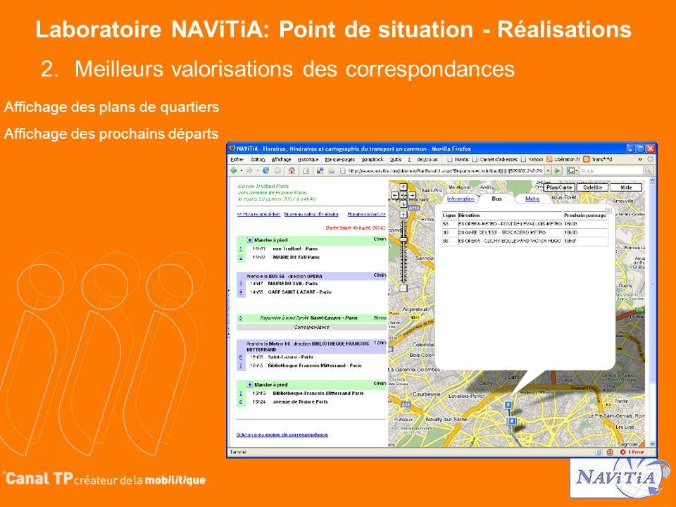 Laboratoire NAViTiA: Point de situation - Réalisations Affichage des plans de quartiers Affichage des prochains départs 2.Meilleurs valorisations des