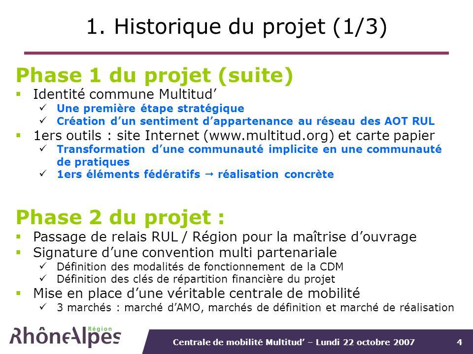 Centrale de mobilité Multitud – Lundi 22 octobre 20074 1. Historique du projet (1/3) Phase 1 du projet (suite) Identité commune Multitud Une première