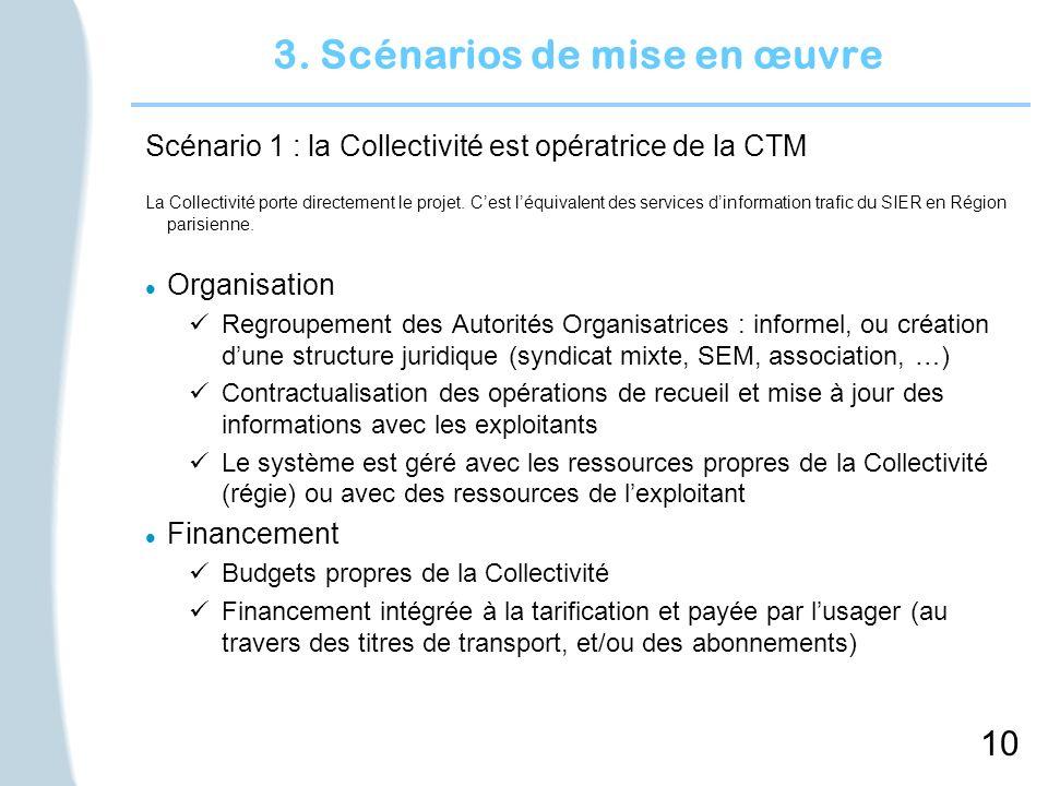 10 3. Scénarios de mise en œuvre Scénario 1 : la Collectivité est opératrice de la CTM La Collectivité porte directement le projet. Cest léquivalent d
