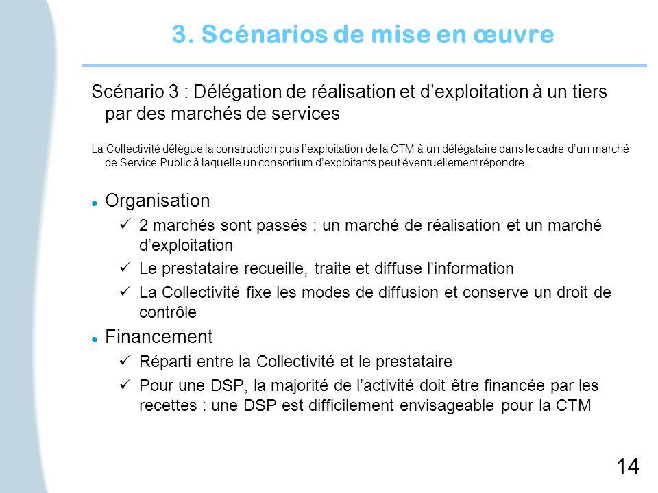 14 3. Scénarios de mise en œuvre Scénario 3 : Délégation de réalisation et dexploitation à un tiers par des marchés de services La Collectivité délègu