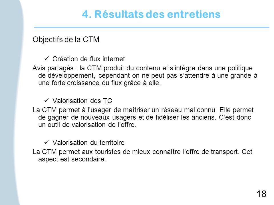 18 4. Résultats des entretiens Objectifs de la CTM Création de flux internet Avis partagés : la CTM produit du contenu et sintègre dans une politique