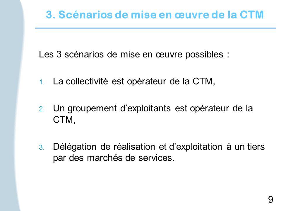 9 3. Scénarios de mise en œuvre de la CTM Les 3 scénarios de mise en œuvre possibles : 1. La collectivité est opérateur de la CTM, 2. Un groupement de