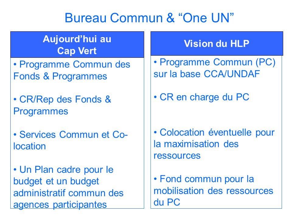 Bureau Commun & One UN Programme Commun des Fonds & Programmes CR/Rep des Fonds & Programmes Services Commun et Co- location Un Plan cadre pour le bud