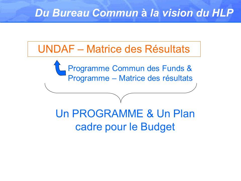 Un PROGRAMME & Un Plan cadre pour le Budget UNDAF – Matrice des Résultats Programme Commun des Funds & Programme – Matrice des résultats Du Bureau Commun à la vision du HLP
