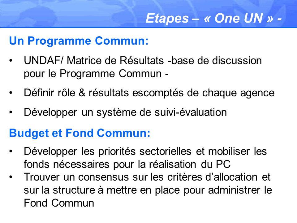 Un Programme Commun: UNDAF/ Matrice de Résultats -base de discussion pour le Programme Commun - Définir rôle & résultats escomptés de chaque agence Développer un système de suivi-évaluation Budget et Fond Commun: Développer les priorités sectorielles et mobiliser les fonds nécessaires pour la réalisation du PC Trouver un consensus sur les critères dallocation et sur la structure à mettre en place pour administrer le Fond Commun Etapes – « One UN » -