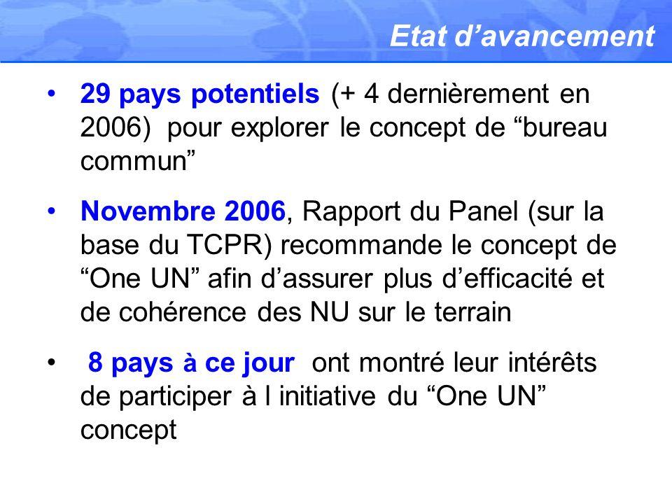 Etat davancement 29 pays potentiels (+ 4 dernièrement en 2006) pour explorer le concept de bureau commun Novembre 2006, Rapport du Panel (sur la base du TCPR) recommande le concept de One UN afin dassurer plus defficacité et de cohérence des NU sur le terrain 8 pays à ce jour ont montré leur intérêts de participer à l initiative du One UN concept