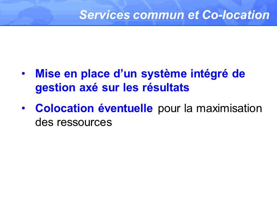 Services commun et Co-location Mise en place dun système intégré de gestion axé sur les résultats Colocation éventuelle pour la maximisation des ressources