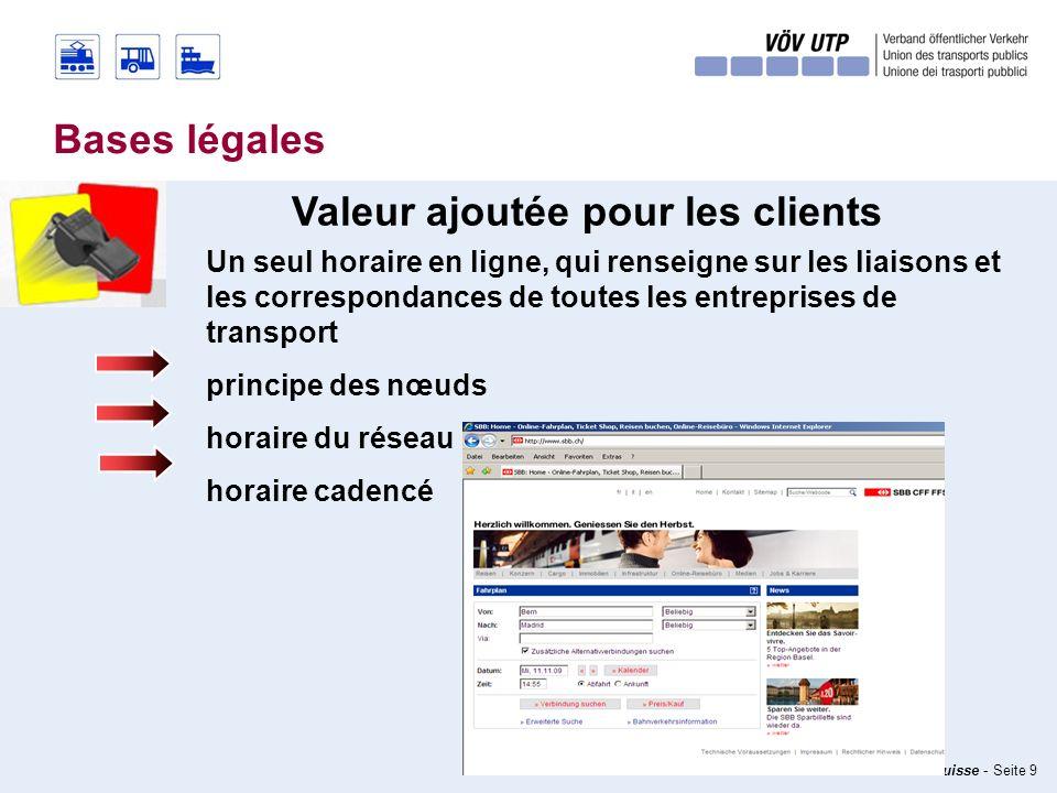 10.02.2010 – Markus Thut - Le Service direct en Suisse - Seite 19 À quoi ressemble le service au client.