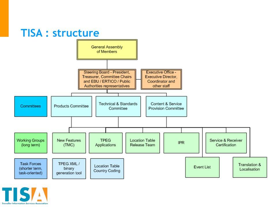 TISA : Committee Technical & Standardisation committee Coordonne le développement technique de nouvelles applications et fonctionnalités, leur standardisation auprès dorganisme internationaux, et leur implémentation par les membres en tant que spécification TISA.