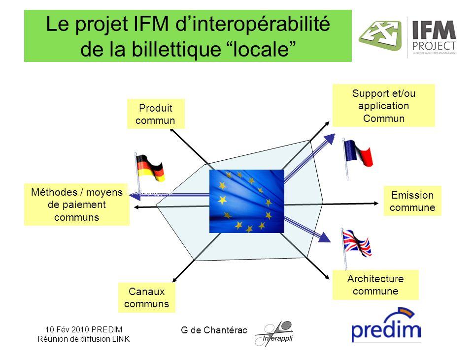 10 Fév 2010 PREDIM Réunion de diffusion LINK G de Chantérac Merci de votre attention Gilles de Chantérac gdc@interappli.fr + 33 1 74 13 01 28